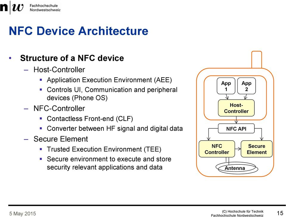and digital data Secure Element Trusted Execution Environment (TEE) Secure environment to execute and store security