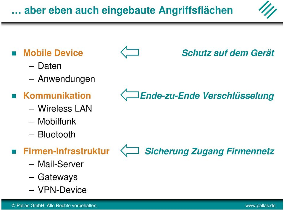 Firmen-Infrastruktur Mail-Server Gateways VPN-Device Schutz