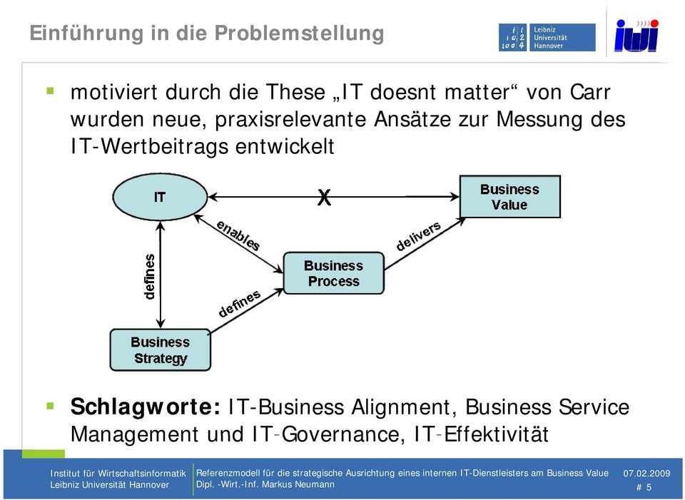 IT-Wertbeitrags entwickelt Schlagworte: IT-Business Alignment, Business