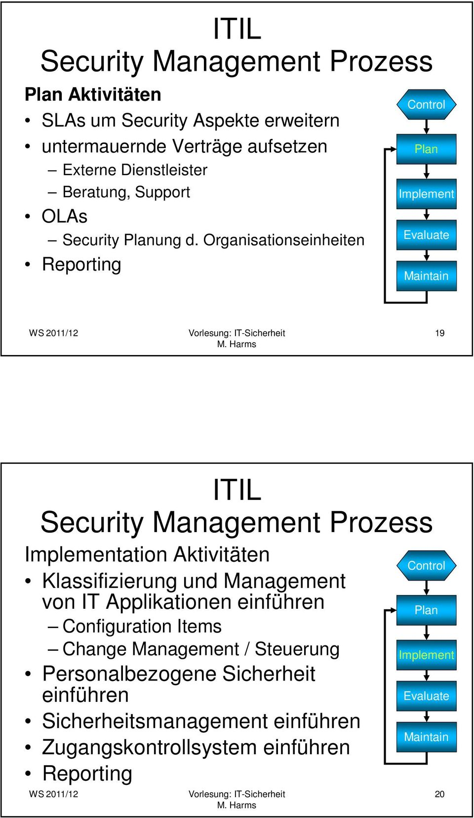 Organisationseinheiten Reporting Control Plan Implement Evaluate Maintain 19 ITIL Security Management Prozess Implementation Aktivitäten