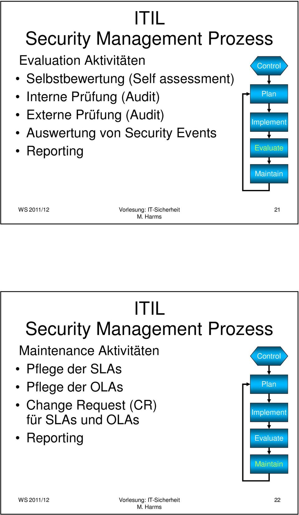 Implement Evaluate Maintain 21 ITIL Security Management Prozess Maintenance Aktivitäten Pflege der