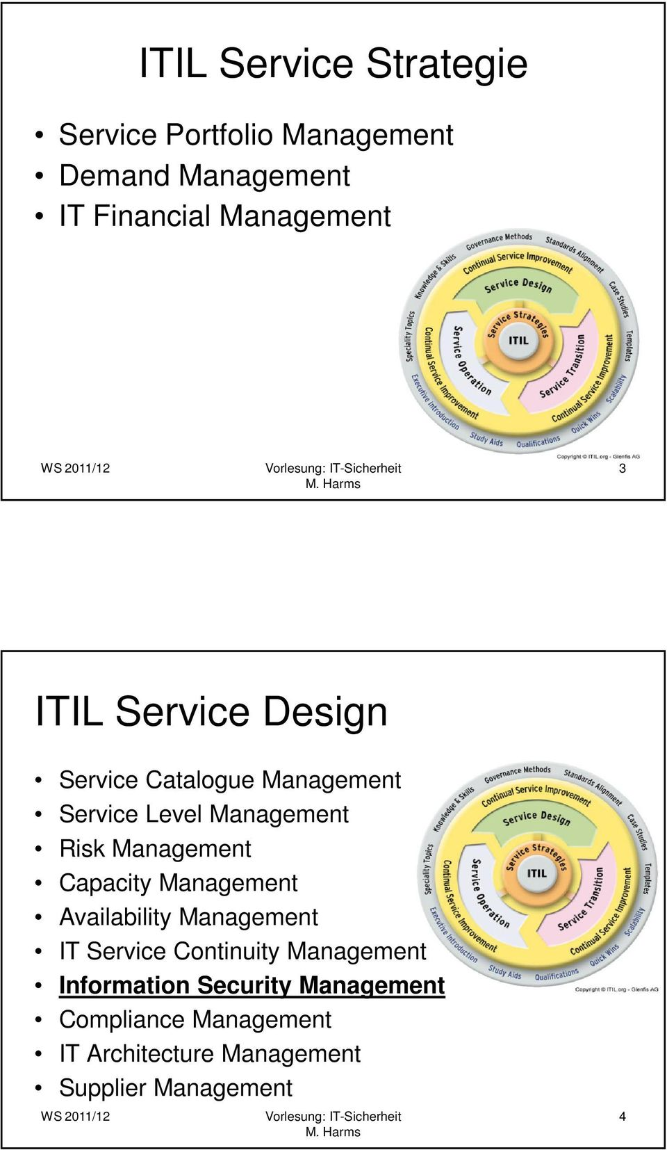 Management Capacity Management Availability Management IT Service Continuity Management