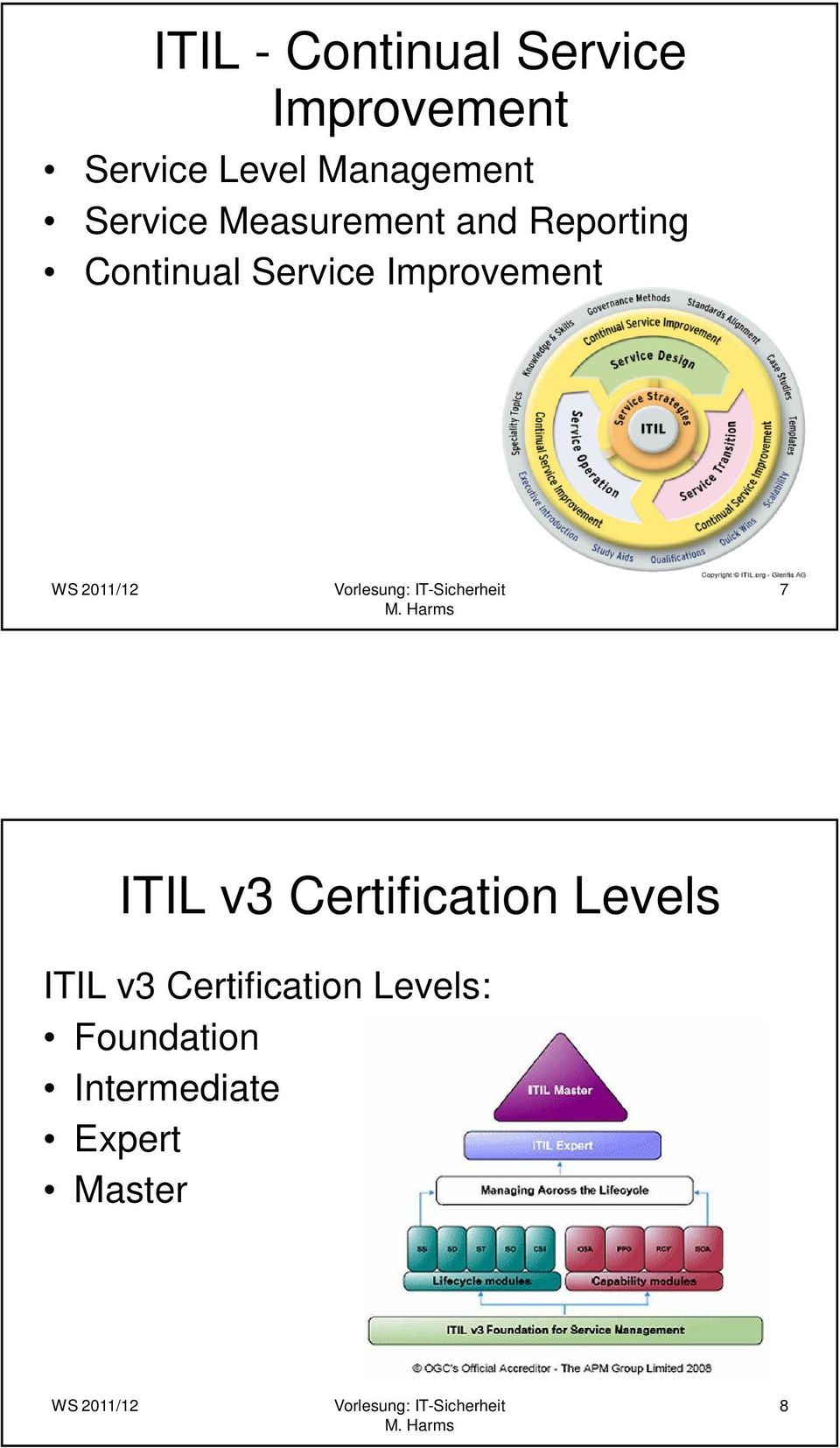 Service Improvement 7 ITIL v3 Certification Levels ITIL