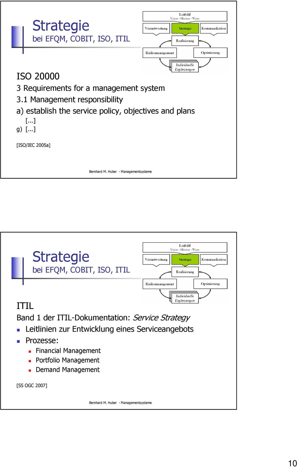 ..] [ISO/IEC 2005a] Strategie ITIL Band 1 der ITIL-Dokumentation: Service Strategy