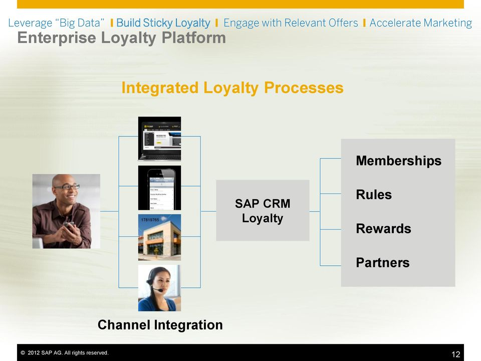 Platform Integrated Loyalty Processes Memberships