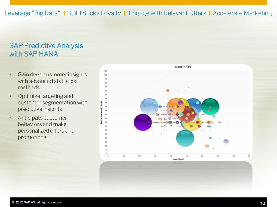 advanced statistical methods Optimize targeting and customer segmentation with