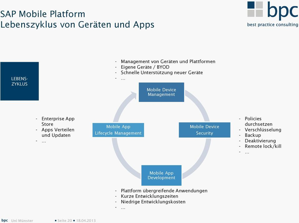 Lifecycle Management Mobile Device Security - Policies durchsetzen - Verschlüsselung - Backup - Deaktivierung - Remote lock/kill -
