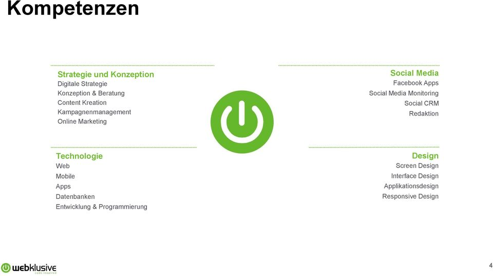 Monitoring Social CRM Redaktion Technologie Web Mobile Apps Datenbanken Entwicklung &