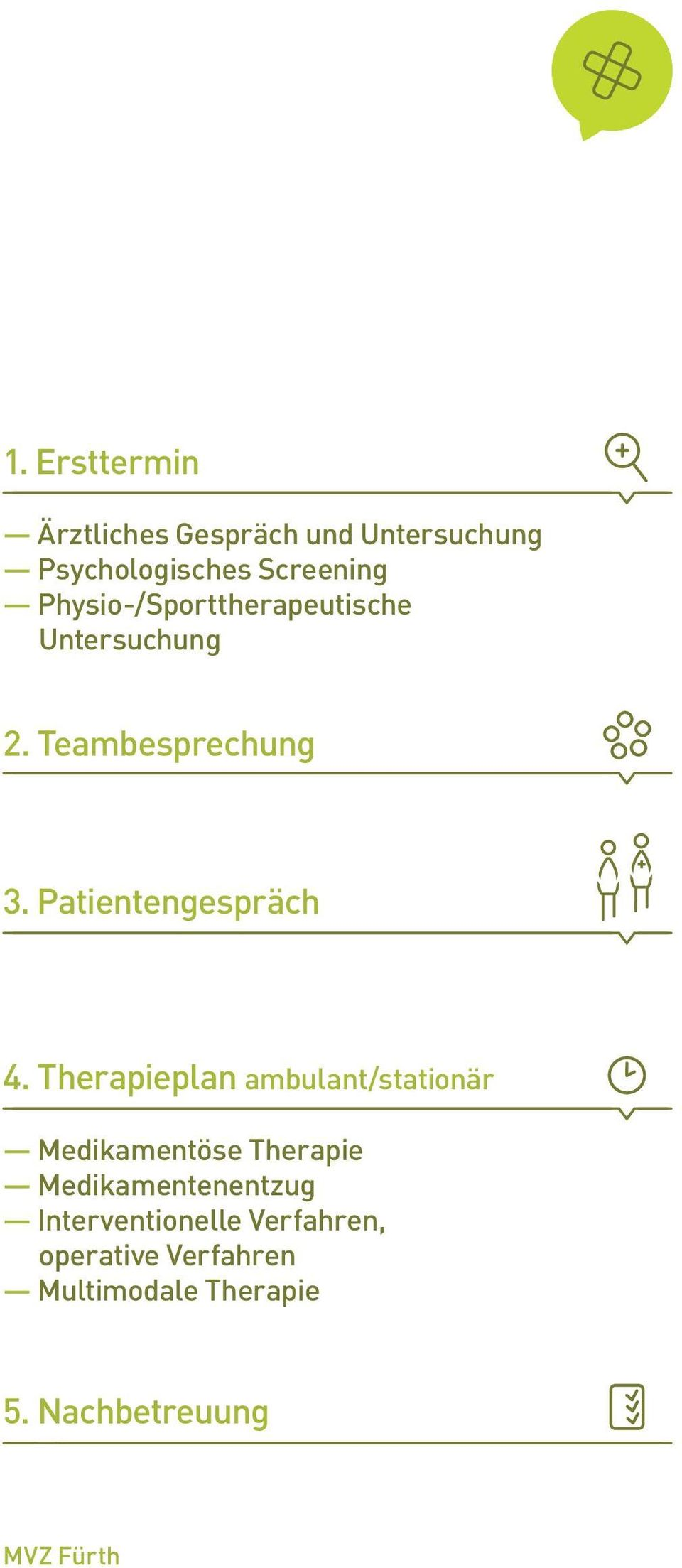 Therapieplan ambulant/stationär Medikamentöse Therapie Medikamentenentzug