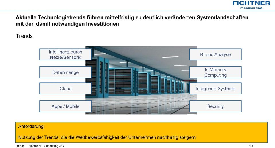 In Memory Computing Cloud Integrierte Systeme Apps / Mobile Security Anforderung: Nutzung der