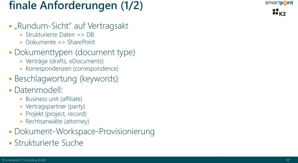 (correspondence) Beschlagwortung (keywords) Datenmodell: Business unit (affiliate) Vertragspartner