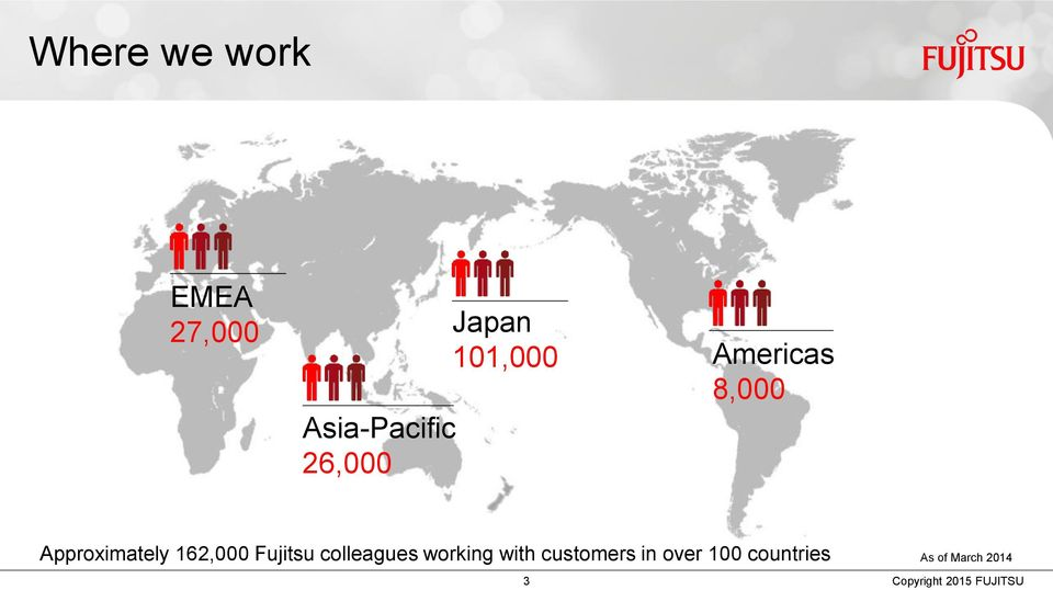 Fujitsu colleagues working with customers in over