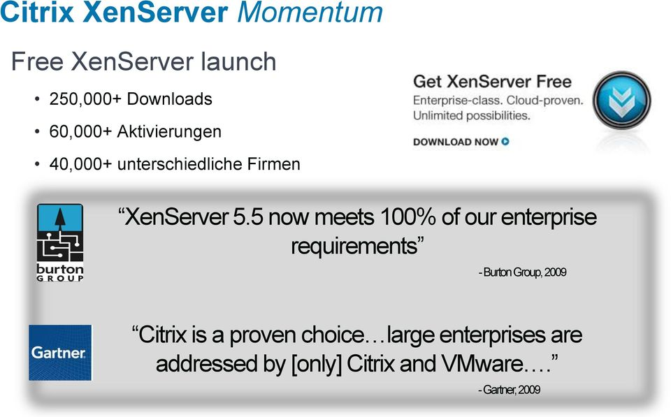 5 now meets 100% of our enterprise requirements -Burton Group, 2009 Citrix