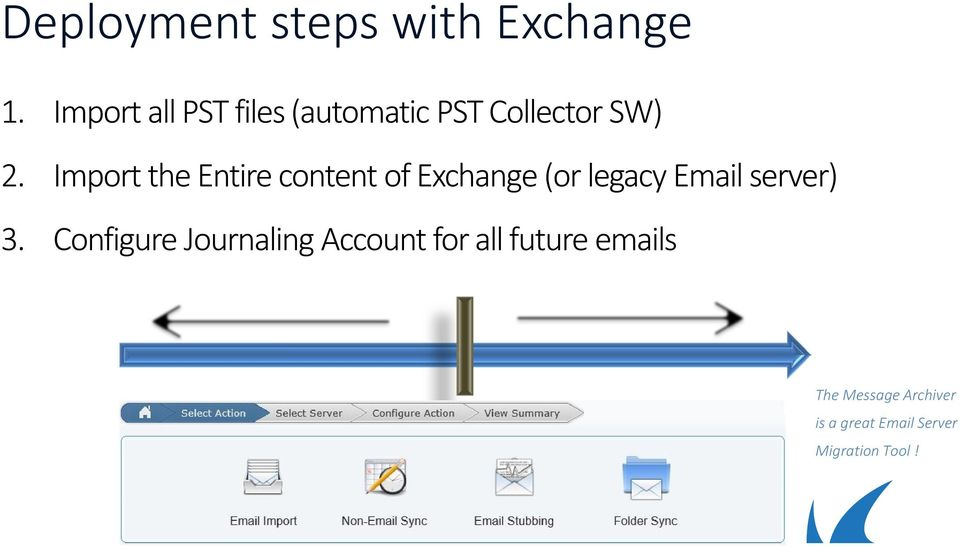 Import the Entire content of Exchange (or legacy Email server) 3.