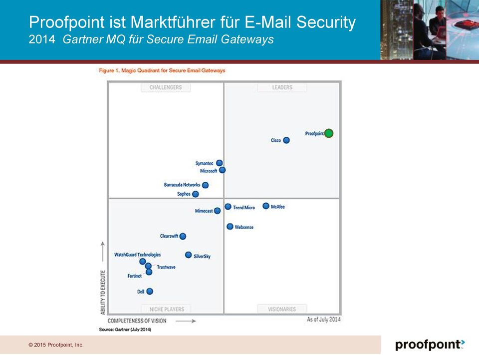 E-Mail Security 2014
