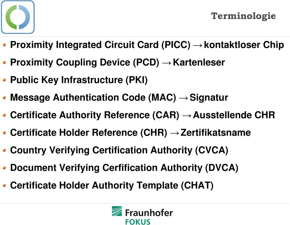 Reference (CAR) Ausstellende CHR Certificate Holder Reference (CHR) Zertifikatsname Country Verifying
