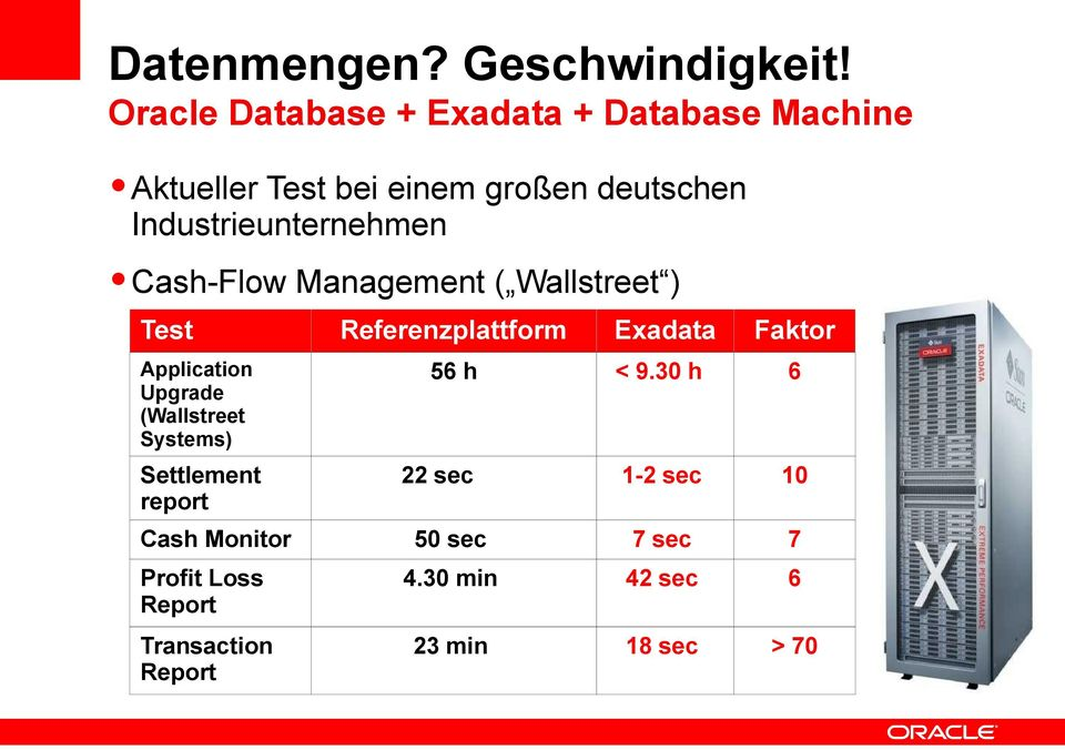 Industrieunternehmen Cash-Flow Management ( Wallstreet ) Test Referenzplattform Exadata Faktor
