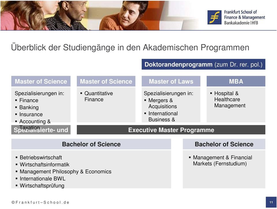 Finance Spezialisierungen in: Mergers & Acquisitions International Business & Tax Law Executive Master Programme Hospital & Healthcare Management Bachelor of