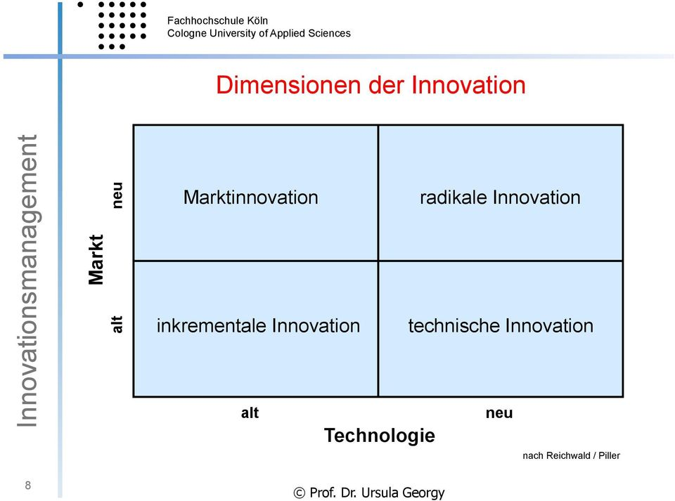 radikale Innovation technische Innovation alt neu