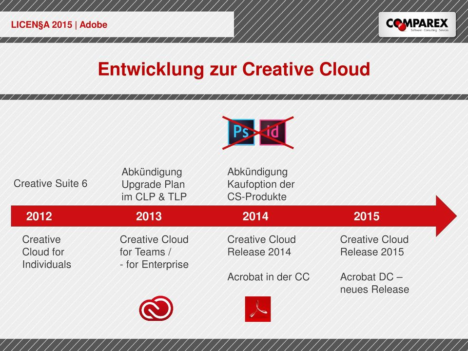 for Individuals Creative Cloud for Teams / - for Enterprise Creative Cloud