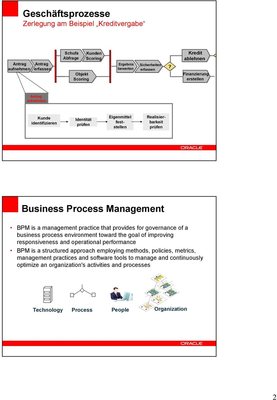is a management practice that provides for governance of a business process environment toward the goal of improving responsiveness and operational performance BPM is a structured