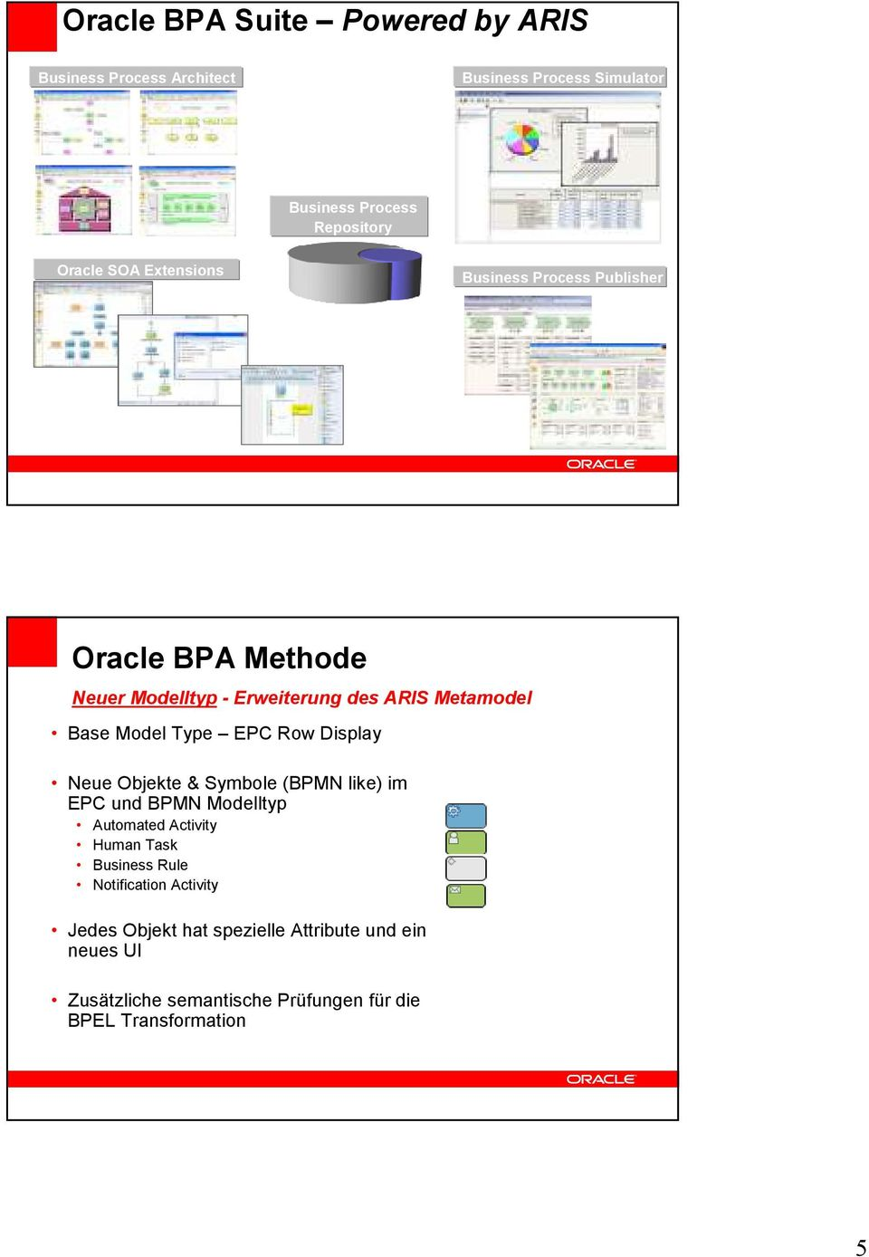 Row Display Neue Objekte & Symbole (BPMN like) im EPC und BPMN Modelltyp Automated Activity Human Task Business Rule
