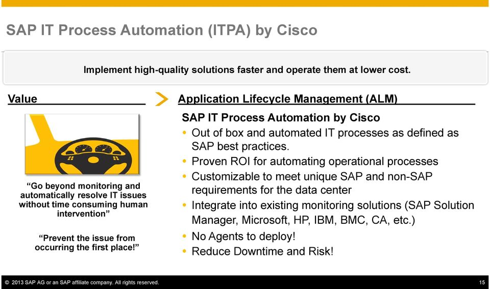 Application Lifecycle Management (ALM) SAP IT Process Automation by Cisco Out of box and automated IT processes as defined as SAP best practices.