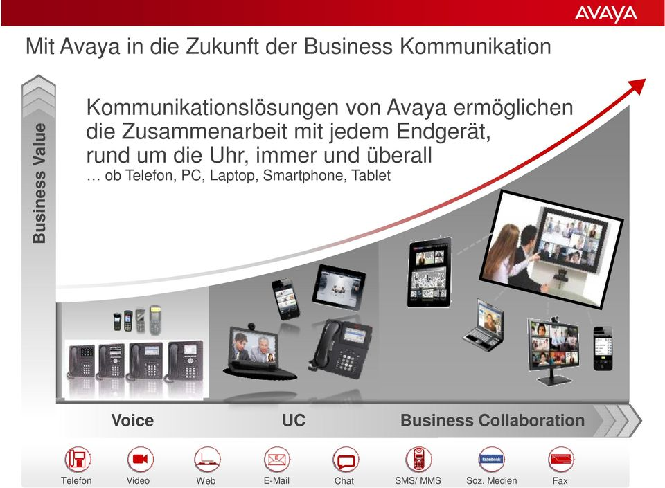 überall ob Telefon, PC, Laptop, Smartphone, Tablet Voice UC Business Collaboration