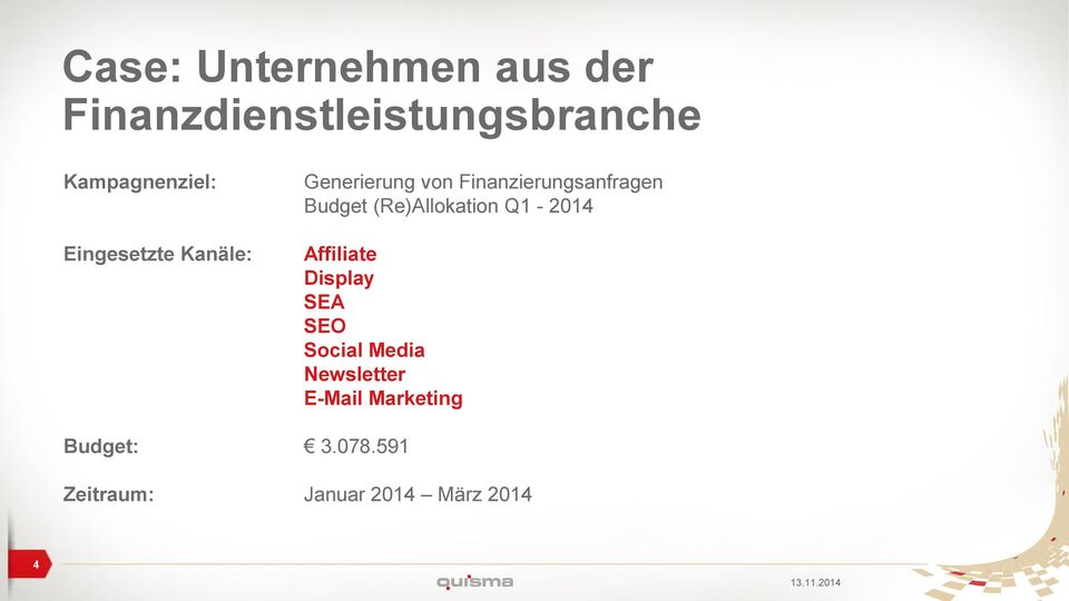 Finanzierungsanfragen Budget (Re)Allokation Q1-2014 Affiliate