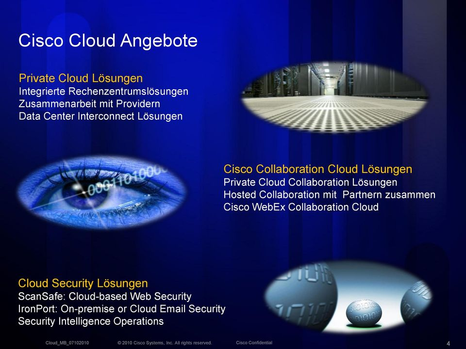 Lösungen Hosted Collaboration mit Partnern zusammen Cisco WebEx Collaboration Cloud Cloud Security