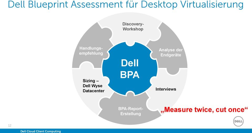 Datacenter Dell BPA Analyse der Endgeräte Interviews