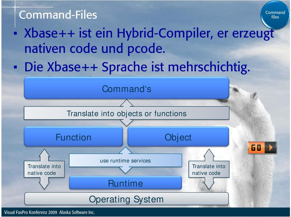 (multitiered) Command s Command files Translate into objects or functions