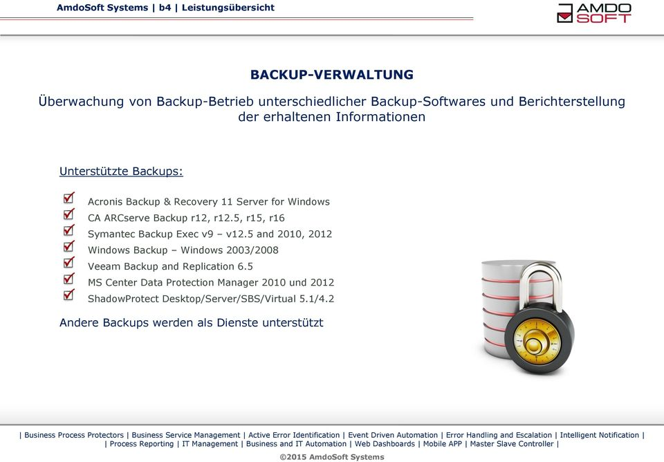 5, r15, r16 Symantec Backup Exec v9 v12.5 and 2010, 2012 Windows Backup Windows 2003/2008 Veeam Backup and Replication 6.