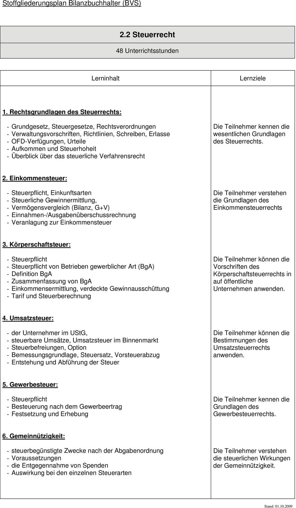Charmant Homestar Läufer Lebenslauf Ideen - Entry Level Resume ...