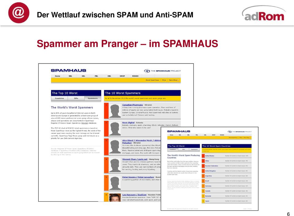 Anti-SPAM Spammer