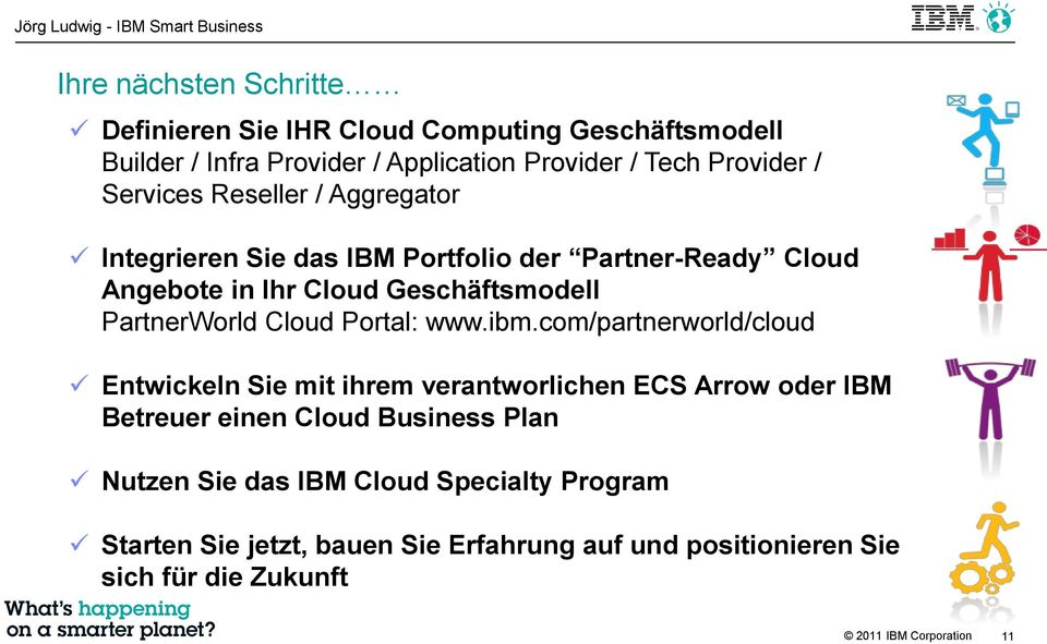 Cloud Portal: www.ibm.
