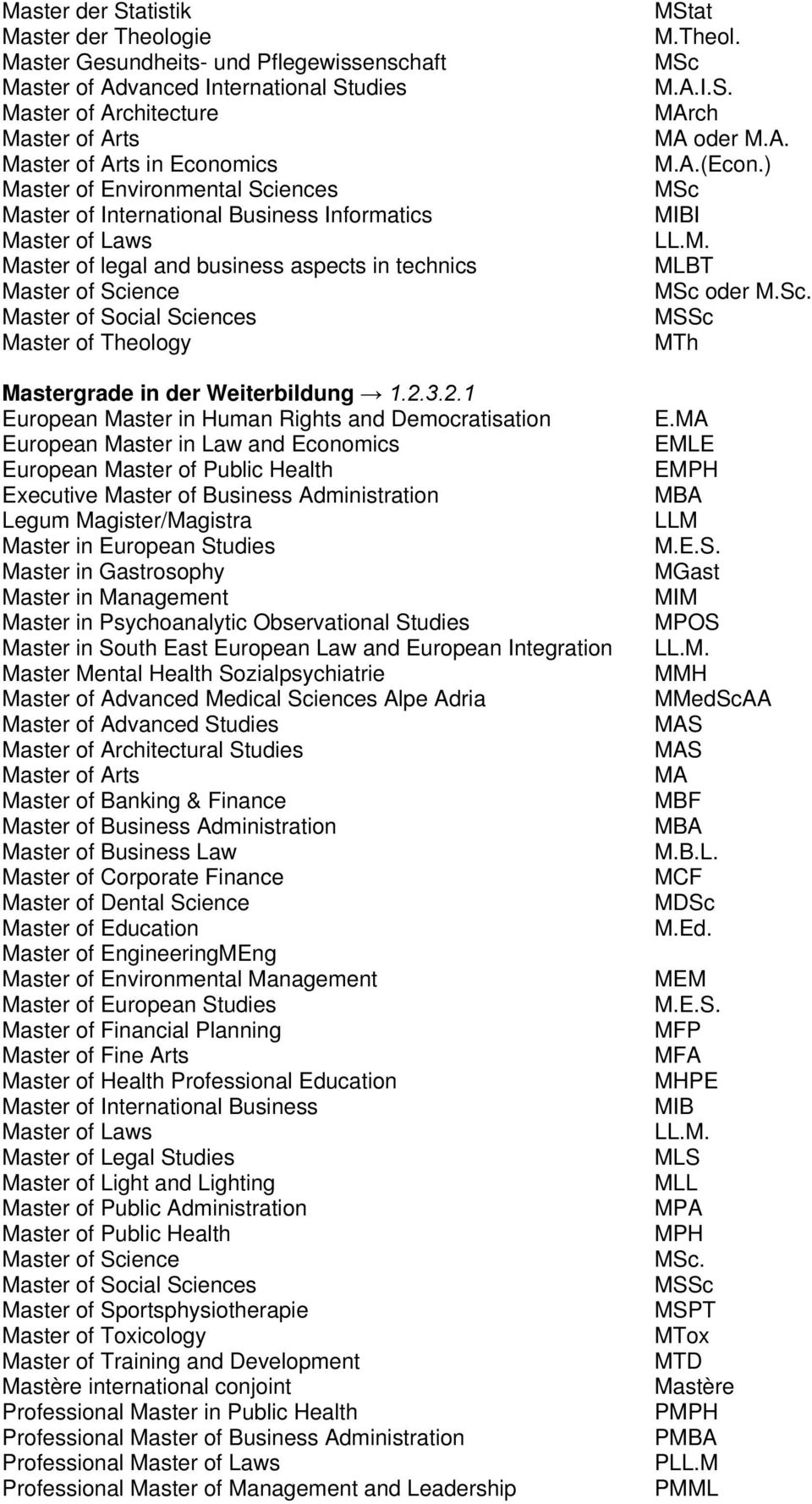 Master in Law and Economics European Master of Public Health Executive Legum Magister/Magistra Master in European Studies Master in Gastrosophy Master in Management Master in Psychoanalytic