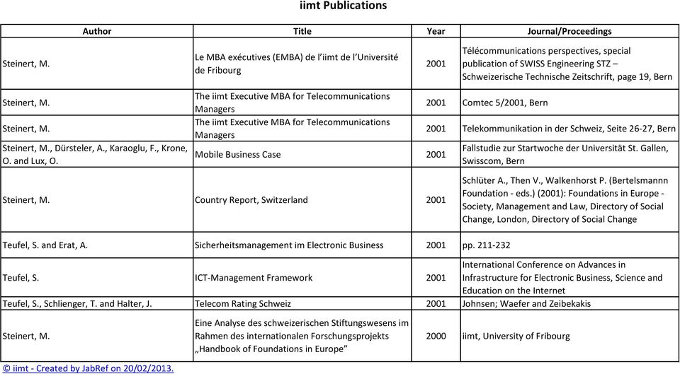 The iimt Executive MBA for Telecommunications Managers The iimt Executive MBA for Telecommunications Managers Mobile Business Case 2001 2001 Comtec 5/2001, Bern 2001 Telekommunikation in der Schweiz,