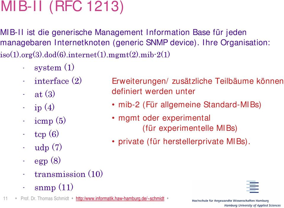 mib-2(1) - system (1) - interface (2) - at (3) - ip (4) - icmp (5) - tcp (6) - udp (7) - egp (8) - transmission (10) - snmp (11) 11 Prof. Dr.