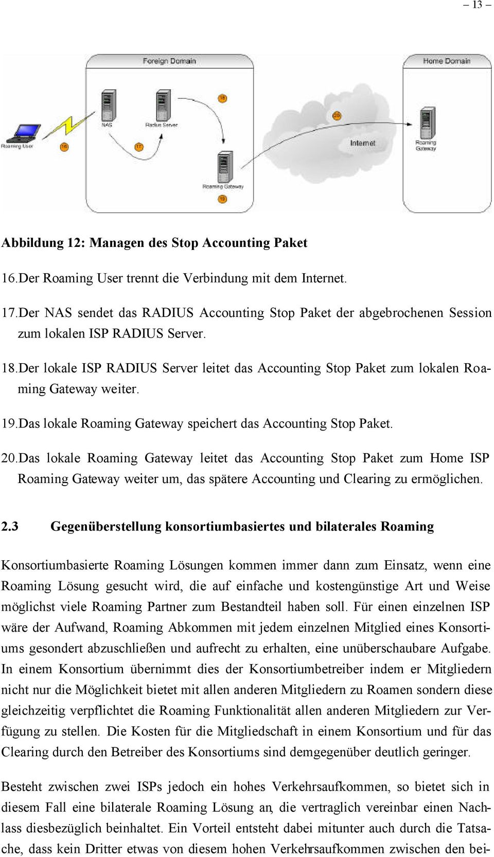 Der lokale ISP RADIUS Server leitet das Accounting Stop Paket zum lokalen Roaming Gateway weiter. 19.Das lokale Roaming Gateway speichert das Accounting Stop Paket. 20.
