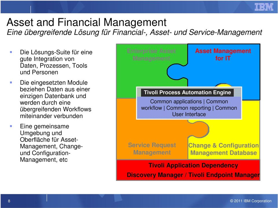 Oberfläche für Asset- Management, Changeund Configuration- Management, etc Enterprise Asset Management Asset Management for IT Tivoli Process Automation Engine Common applications