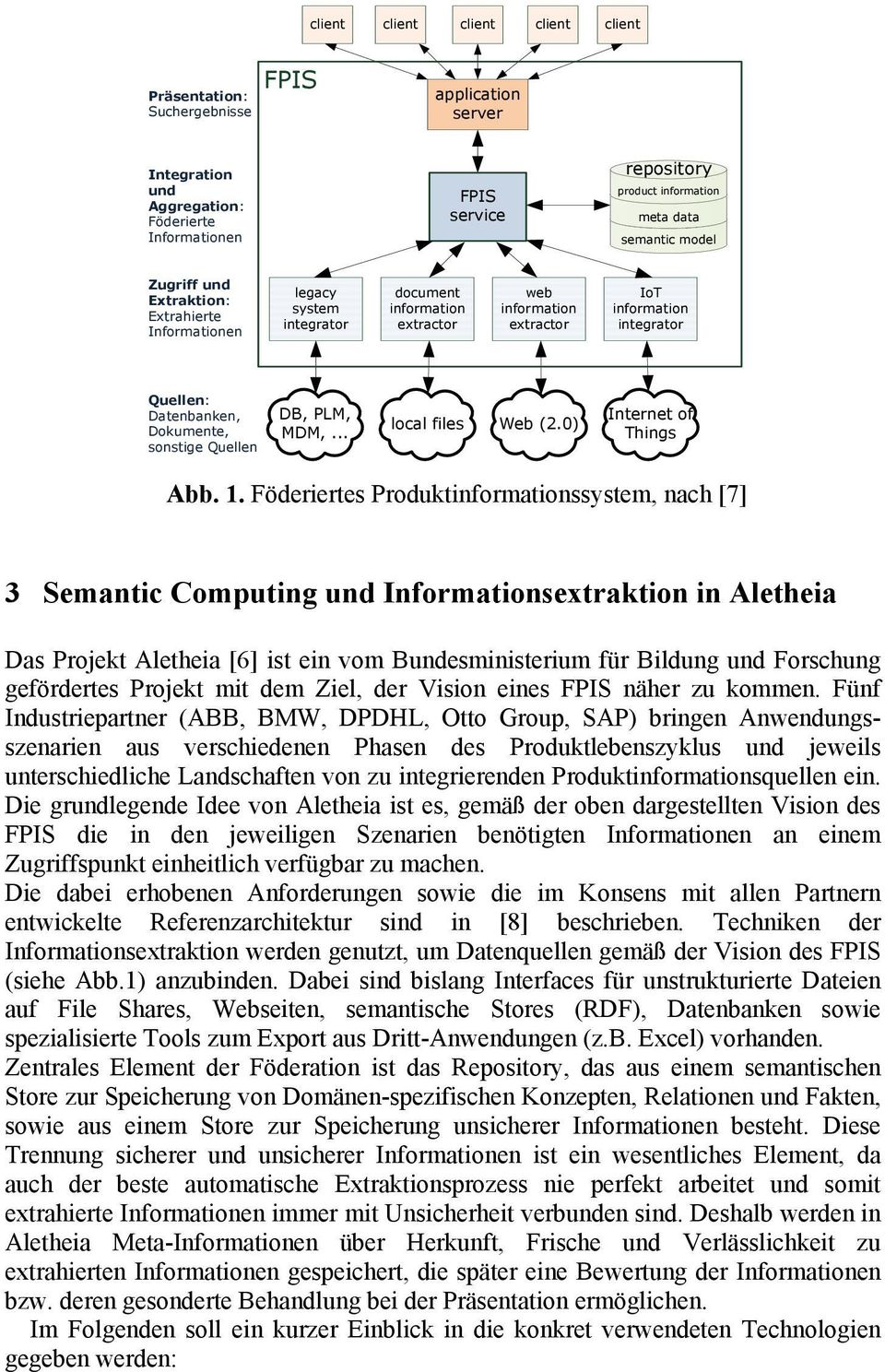 .. local files Web (2.0) Internet of Things Abb. 1.