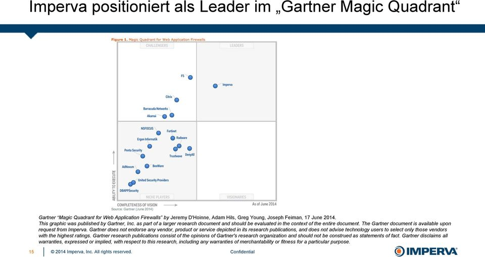 The Gartner document is available upon request from Imperva.