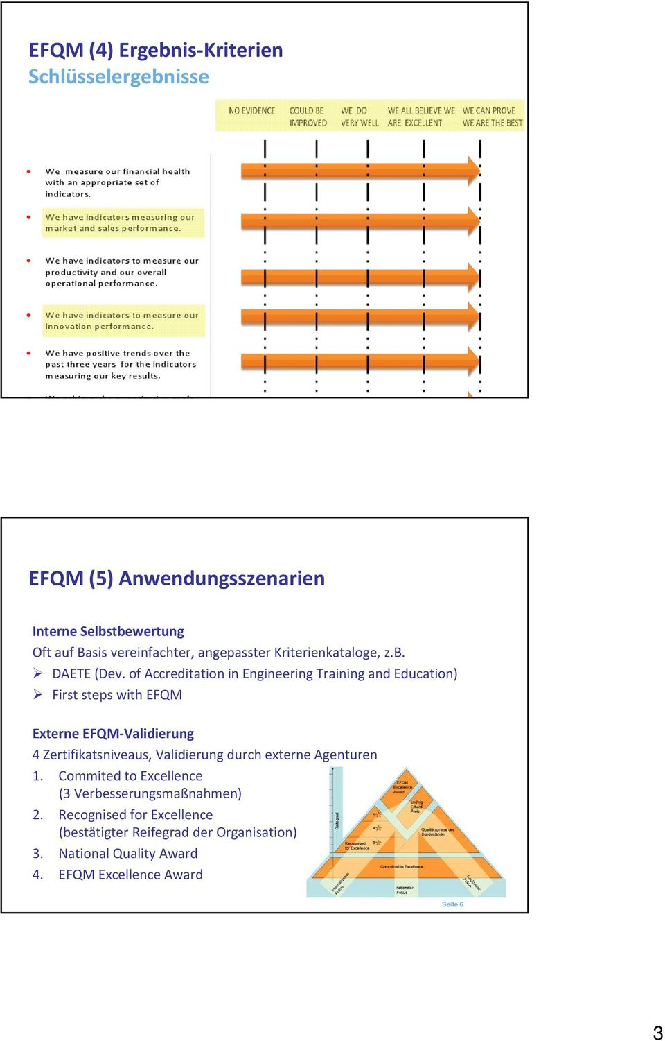 of Accreditation in Engineering Training and Education) First steps with EFQM Externe EFQM Validierung 4 Zertifikatsniveaus,