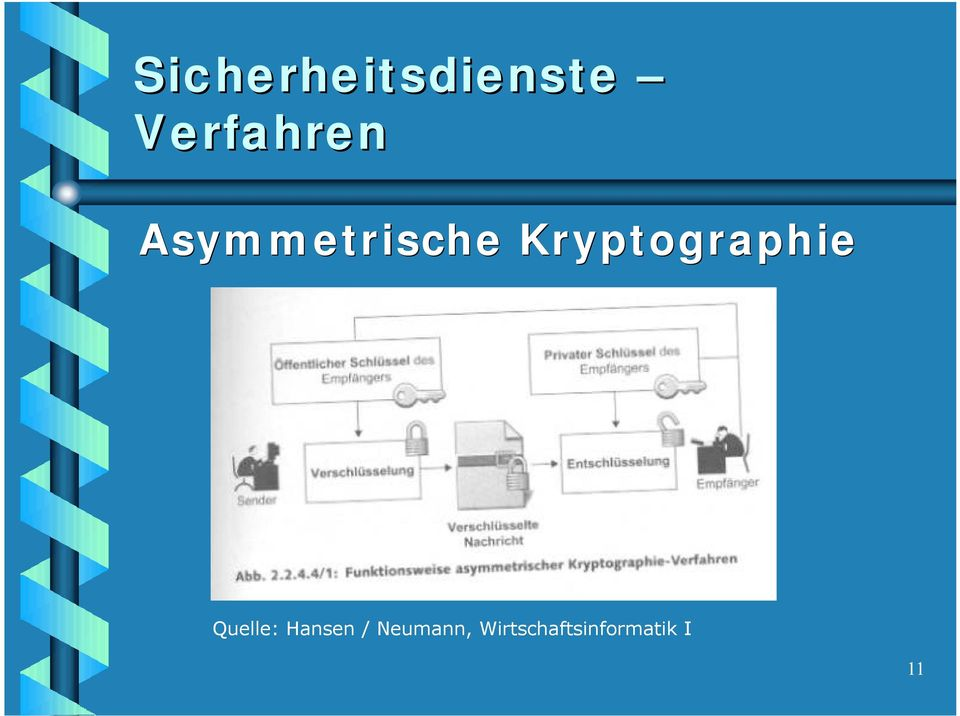 Kryptographie Quelle: