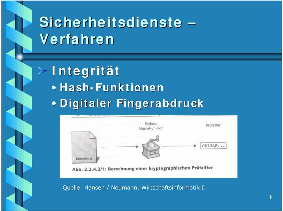 Digitaler Fingerabdruck Quelle: