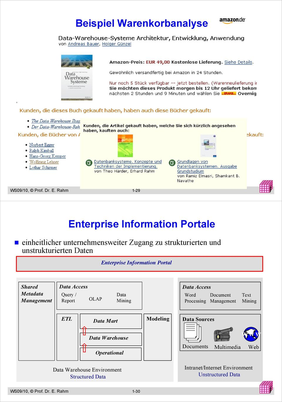 Information Portal Shared Metadata Management Data Access Quer / Report OLAP Data Mining Data Access Word Document Processing Management