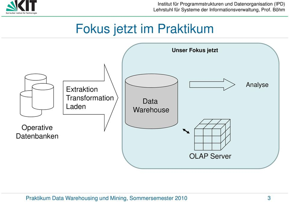 Analyse Operative Datenbanken OLAP Server
