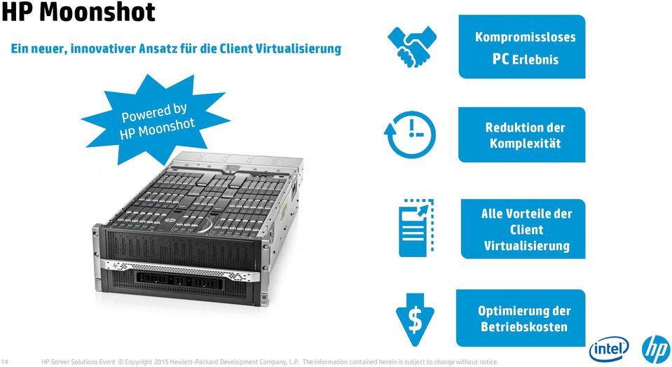 Optimierung der Betriebskosten 14 HP Server Solutions Event Copyright 2015