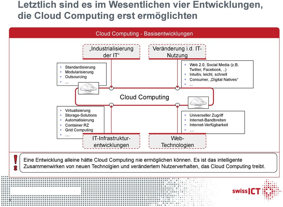 .. Cloud Computing Virtualisierung Storage-Solutions Automatisierung Container RZ Grid Computing.
